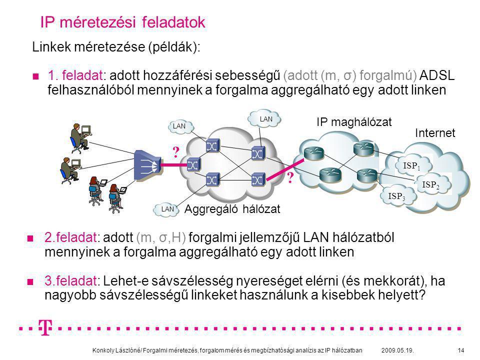 Konkoly Lászlóné/ Forgalmi méretezés, forgalom mérés és megbízhatósági analízis az IP hálózatban 2009.05.19.14 IP méretezési feladatok Linkek méretezé