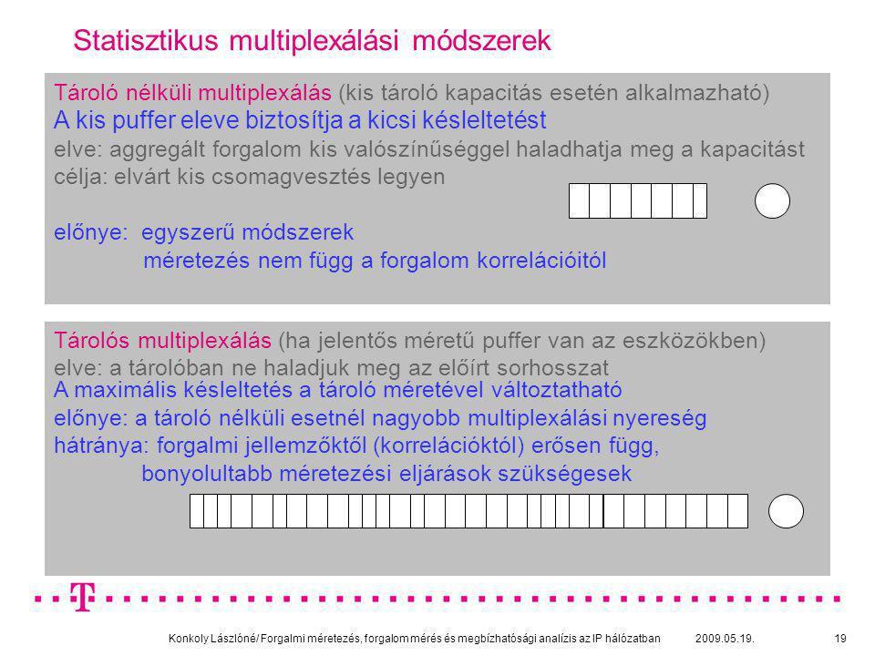 Konkoly Lászlóné/ Forgalmi méretezés, forgalom mérés és megbízhatósági analízis az IP hálózatban 2009.05.19.19 Tároló nélküli multiplexálás (kis tárol