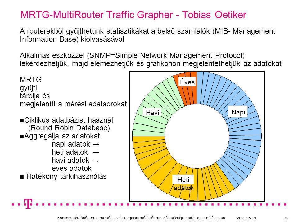 Konkoly Lászlóné/ Forgalmi méretezés, forgalom mérés és megbízhatósági analízis az IP hálózatban 2009.05.19.30 MRTG-MultiRouter Traffic Grapher - Tobi