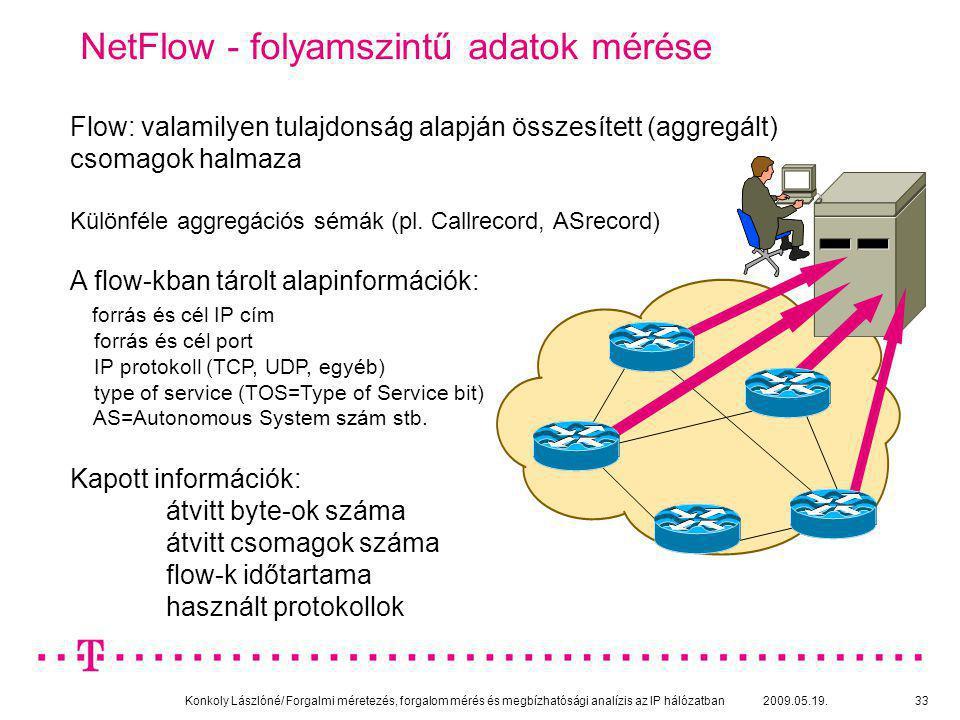 Konkoly Lászlóné/ Forgalmi méretezés, forgalom mérés és megbízhatósági analízis az IP hálózatban 2009.05.19.33 NetFlow - folyamszintű adatok mérése Fl