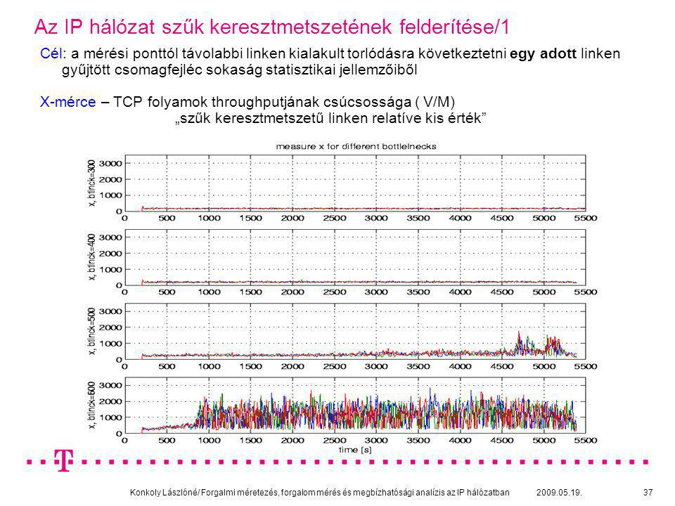 Konkoly Lászlóné/ Forgalmi méretezés, forgalom mérés és megbízhatósági analízis az IP hálózatban 2009.05.19.37 Az IP hálózat szűk keresztmetszetének f