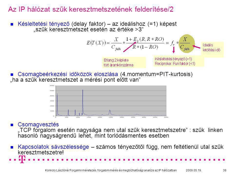 Konkoly Lászlóné/ Forgalmi méretezés, forgalom mérés és megbízhatósági analízis az IP hálózatban 2009.05.19.38  Késleltetési tényező (delay faktor) –