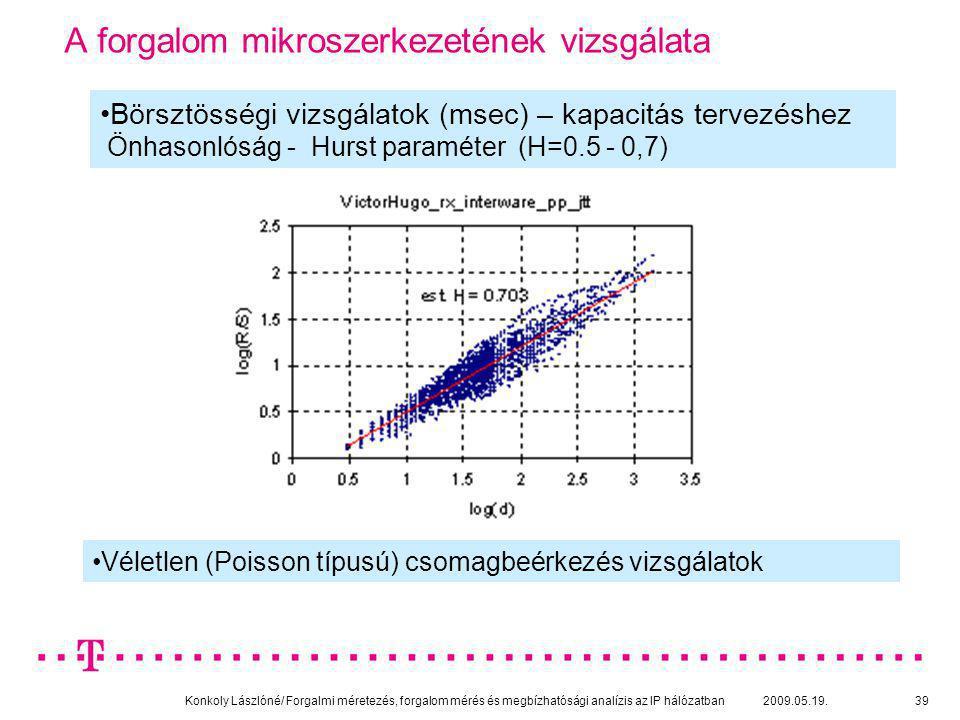 Konkoly Lászlóné/ Forgalmi méretezés, forgalom mérés és megbízhatósági analízis az IP hálózatban 2009.05.19.39 A forgalom mikroszerkezetének vizsgálat