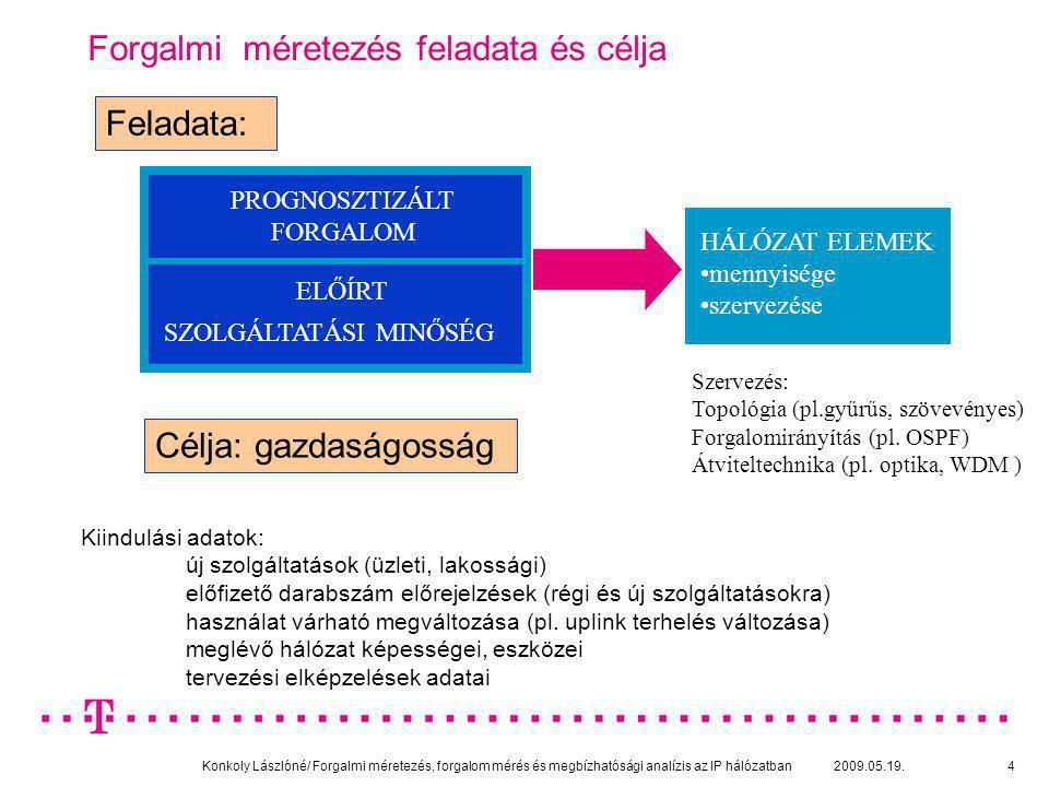 Konkoly Lászlóné/ Forgalmi méretezés, forgalom mérés és megbízhatósági analízis az IP hálózatban 2009.05.19.5 Első választású (haránt) nyaláb Előfizetők Méretezési feladatok a PSTN hálózatban Haránt áramkör tervezéshez: Erlang 1.(B) formulája (veszteséges rendszerekre, nagyszámú (végtelen) sok forrás, véletlen bemenet, exponenciális kiszolgálási idők,teljes elérhetőségű nyaláb) Erlang 2.