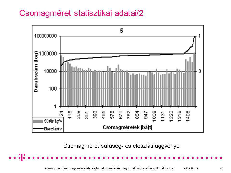 Konkoly Lászlóné/ Forgalmi méretezés, forgalom mérés és megbízhatósági analízis az IP hálózatban 2009.05.19.41 Csomagméret sűrűség- és eloszlásfüggvén