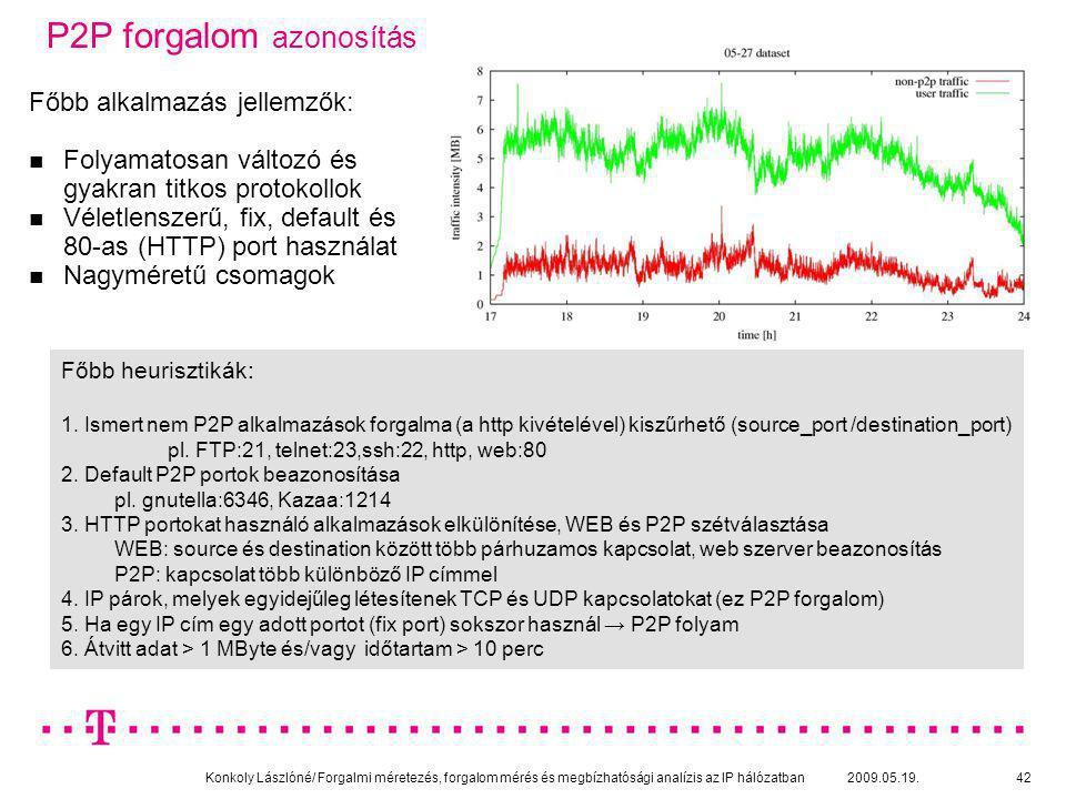 Konkoly Lászlóné/ Forgalmi méretezés, forgalom mérés és megbízhatósági analízis az IP hálózatban 2009.05.19.42 P2P forgalom azonosítás Főbb alkalmazás