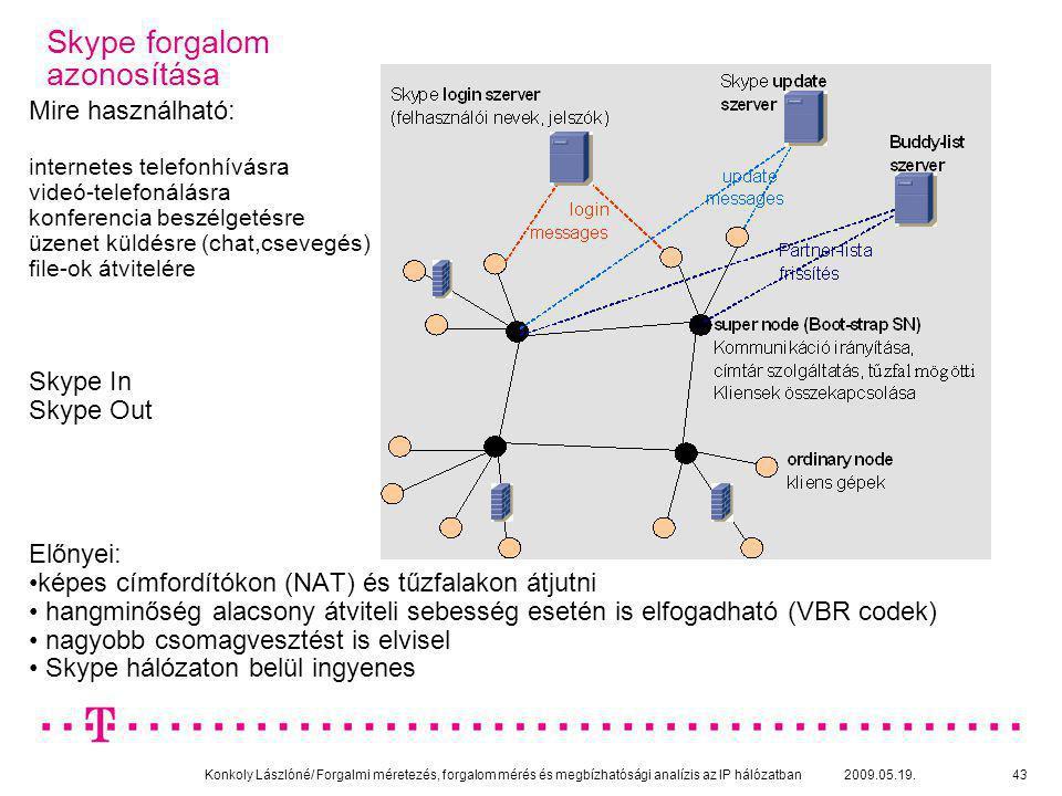 Konkoly Lászlóné/ Forgalmi méretezés, forgalom mérés és megbízhatósági analízis az IP hálózatban 2009.05.19.43 Skype forgalom azonosítása Mire használ
