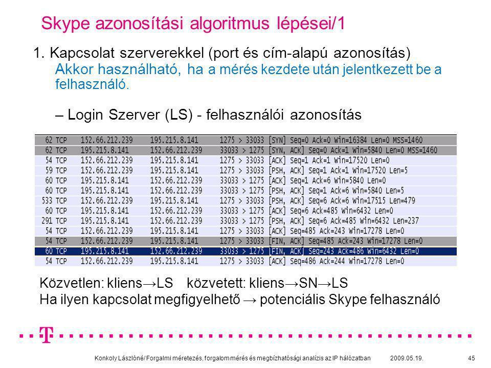 Konkoly Lászlóné/ Forgalmi méretezés, forgalom mérés és megbízhatósági analízis az IP hálózatban 2009.05.19.45 Skype azonosítási algoritmus lépései/1