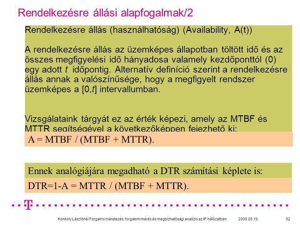 Konkoly Lászlóné/ Forgalmi méretezés, forgalom mérés és megbízhatósági analízis az IP hálózatban 2009.05.19.52 Rendelkezésre állás (használhatóság) (A