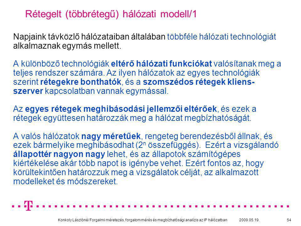 Konkoly Lászlóné/ Forgalmi méretezés, forgalom mérés és megbízhatósági analízis az IP hálózatban 2009.05.19.54 Rétegelt (többrétegű) hálózati modell/1