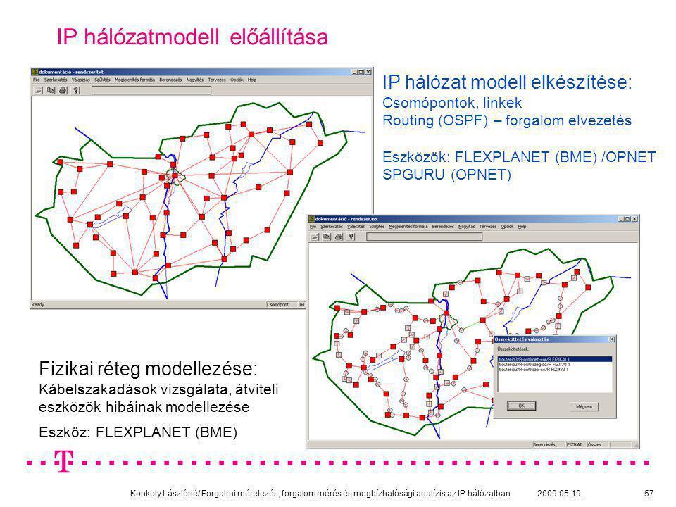 Konkoly Lászlóné/ Forgalmi méretezés, forgalom mérés és megbízhatósági analízis az IP hálózatban 2009.05.19.57 IP hálózatmodell előállítása IP hálózat