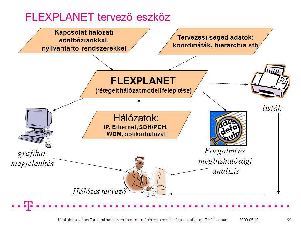 Konkoly Lászlóné/ Forgalmi méretezés, forgalom mérés és megbízhatósági analízis az IP hálózatban 2009.05.19.59 Kapcsolat hálózati adatbázisokkal, nyil