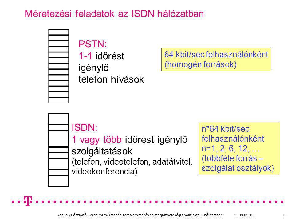 """Konkoly Lászlóné/ Forgalmi méretezés, forgalom mérés és megbízhatósági analízis az IP hálózatban 2009.05.19.37 Az IP hálózat szűk keresztmetszetének felderítése/1 Cél: a mérési ponttól távolabbi linken kialakult torlódásra következtetni egy adott linken gyűjtött csomagfejléc sokaság statisztikai jellemzőiből X-mérce – TCP folyamok throughputjának csúcsossága ( V/M) """"szűk keresztmetszetű linken relatíve kis érték"""