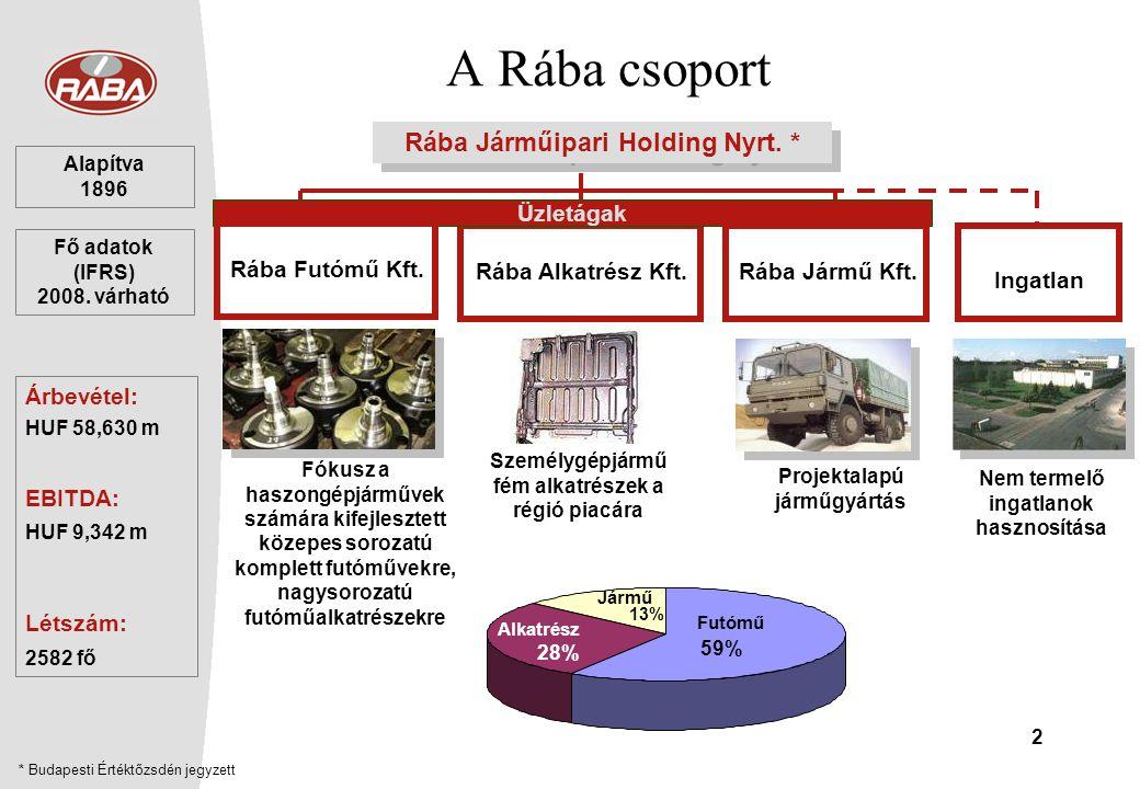 2 A Rába csoport Üzletágak Rába Járműipari Holding Nyrt. * Rába Alkatrész Kft.Rába Jármű Kft. Személygépjármű fém alkatrészek a régió piacára Projekta