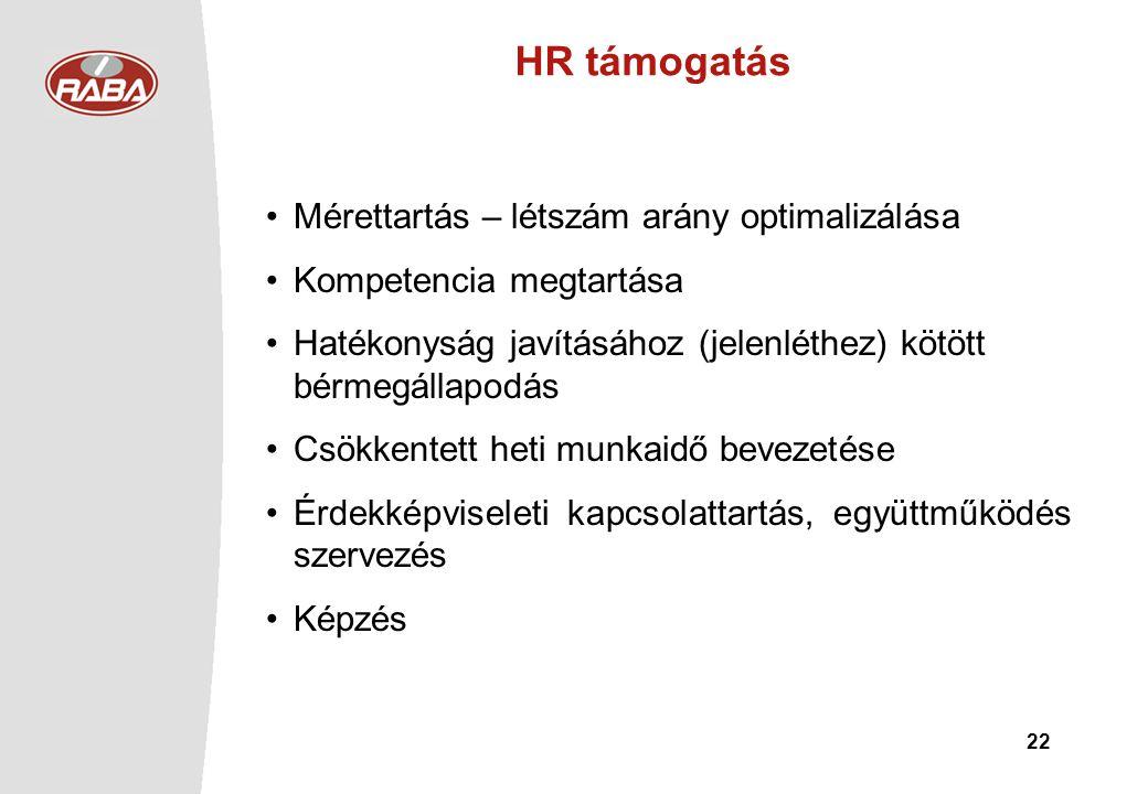 22 HR támogatás •Mérettartás – létszám arány optimalizálása •Kompetencia megtartása •Hatékonyság javításához (jelenléthez) kötött bérmegállapodás •Csö