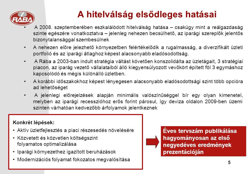 5 A hitelválság elsődleges hatásai Konkrét lépések: •Aktív üzletfejlesztés a piaci részesedés növelésére •Közvetett és közvetlen költségszint folyamat