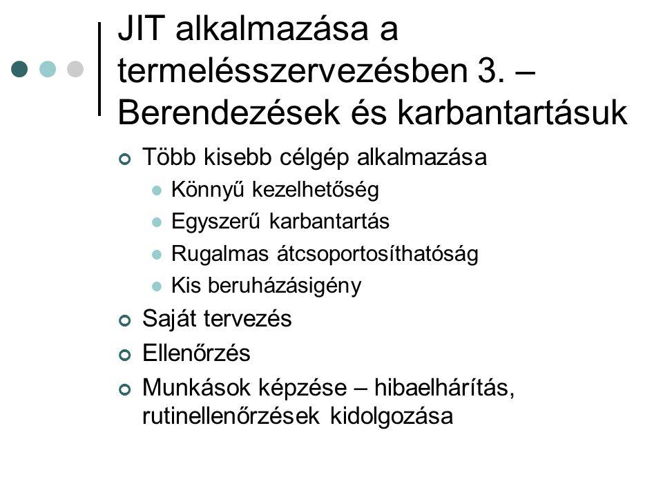 JIT alkalmazása a termelésszervezésben 3.