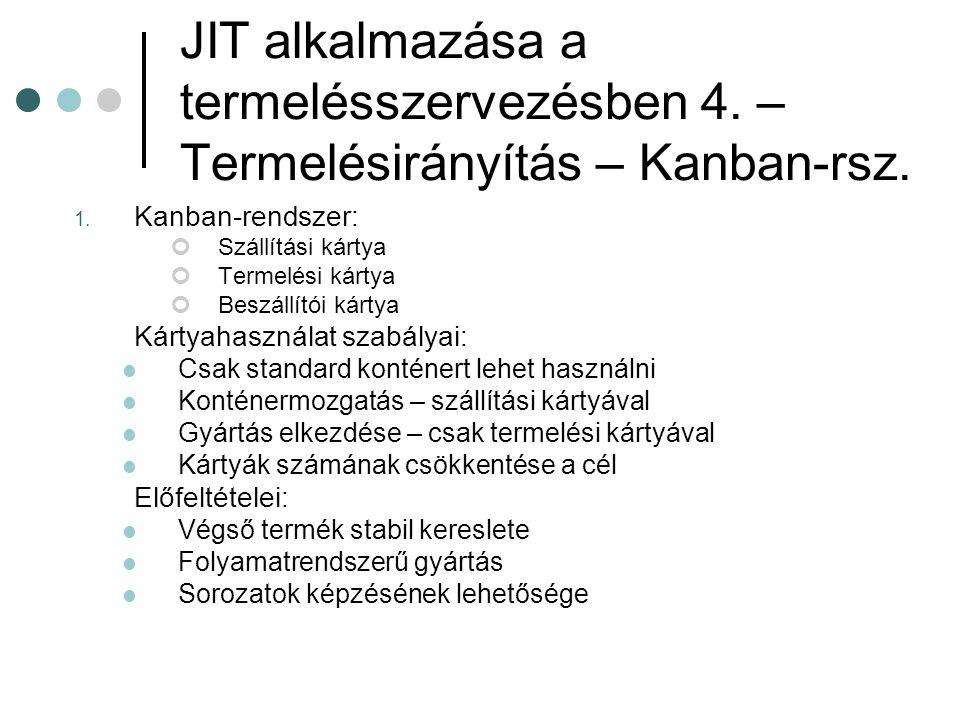 JIT alkalmazása a termelésszervezésben 4. – Termelésirányítás – Kanban-rsz. 1. Kanban-rendszer: Szállítási kártya Termelési kártya Beszállítói kártya