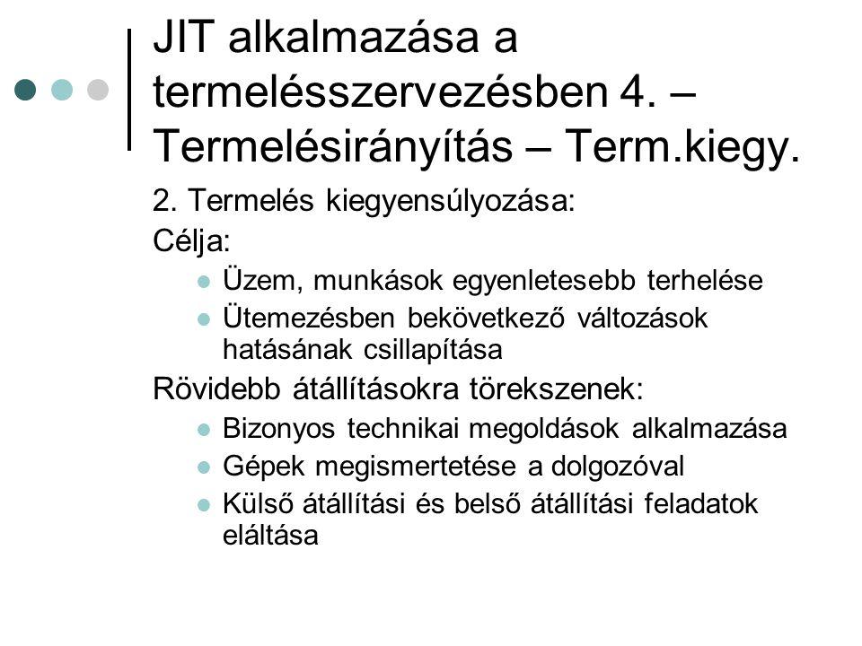 JIT alkalmazása a termelésszervezésben 4. – Termelésirányítás – Term.kiegy. 2. Termelés kiegyensúlyozása: Célja:  Üzem, munkások egyenletesebb terhel