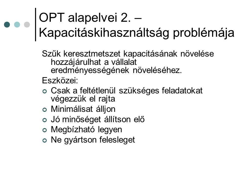 OPT alapelvei 2. – Kapacitáskihasználtság problémája Szűk keresztmetszet kapacitásának növelése hozzájárulhat a vállalat eredményességének növeléséhez