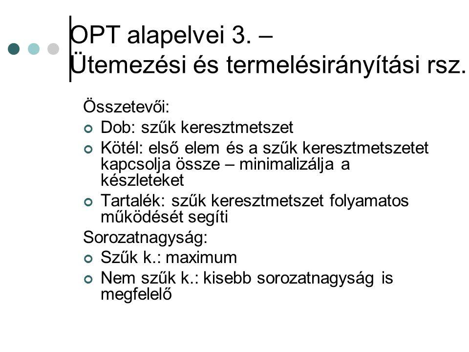 OPT alapelvei 3. – Ütemezési és termelésirányítási rsz. Összetevői: Dob: szűk keresztmetszet Kötél: első elem és a szűk keresztmetszetet kapcsolja öss