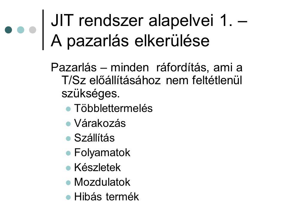 JIT rendszer alapelvei 1. – A pazarlás elkerülése Pazarlás – minden ráfordítás, ami a T/Sz előállításához nem feltétlenül szükséges.  Többlettermelés