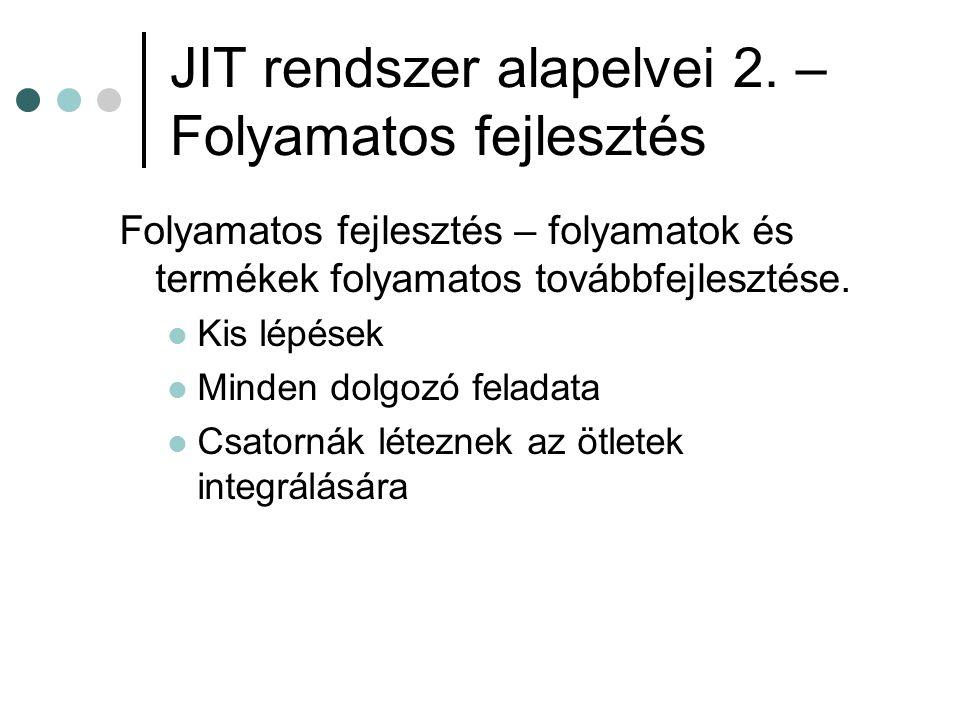 JIT rendszer alapelvei 2. – Folyamatos fejlesztés Folyamatos fejlesztés – folyamatok és termékek folyamatos továbbfejlesztése.  Kis lépések  Minden