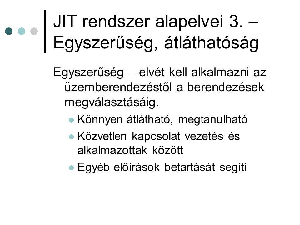 JIT rendszer alapelvei 3. – Egyszerűség, átláthatóság Egyszerűség – elvét kell alkalmazni az üzemberendezéstől a berendezések megválasztásáig.  Könny