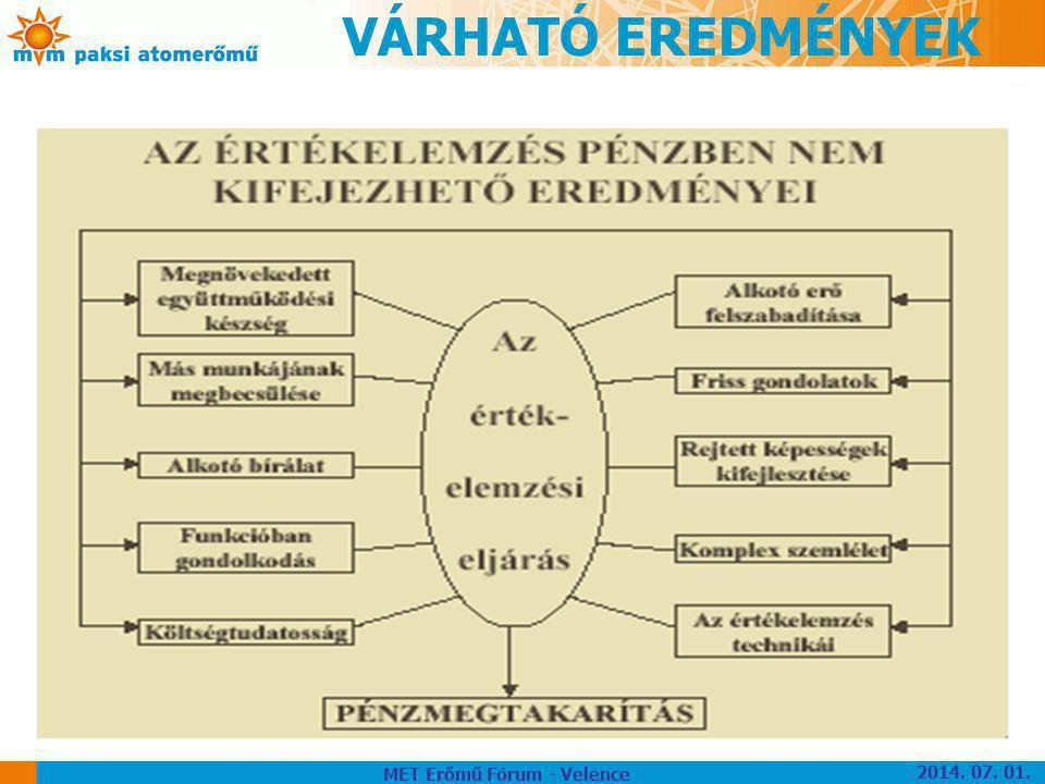 VÁRHATÓ EREDMÉNYEK MET Erőmű Fórum - Velence 2014. 07. 01.