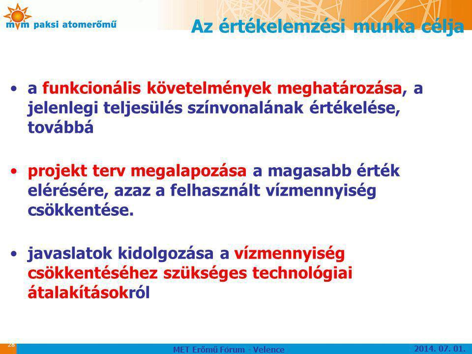 28 Az értékelemzési munka célja •a funkcionális követelmények meghatározása, a jelenlegi teljesülés színvonalának értékelése, továbbá •projekt terv me