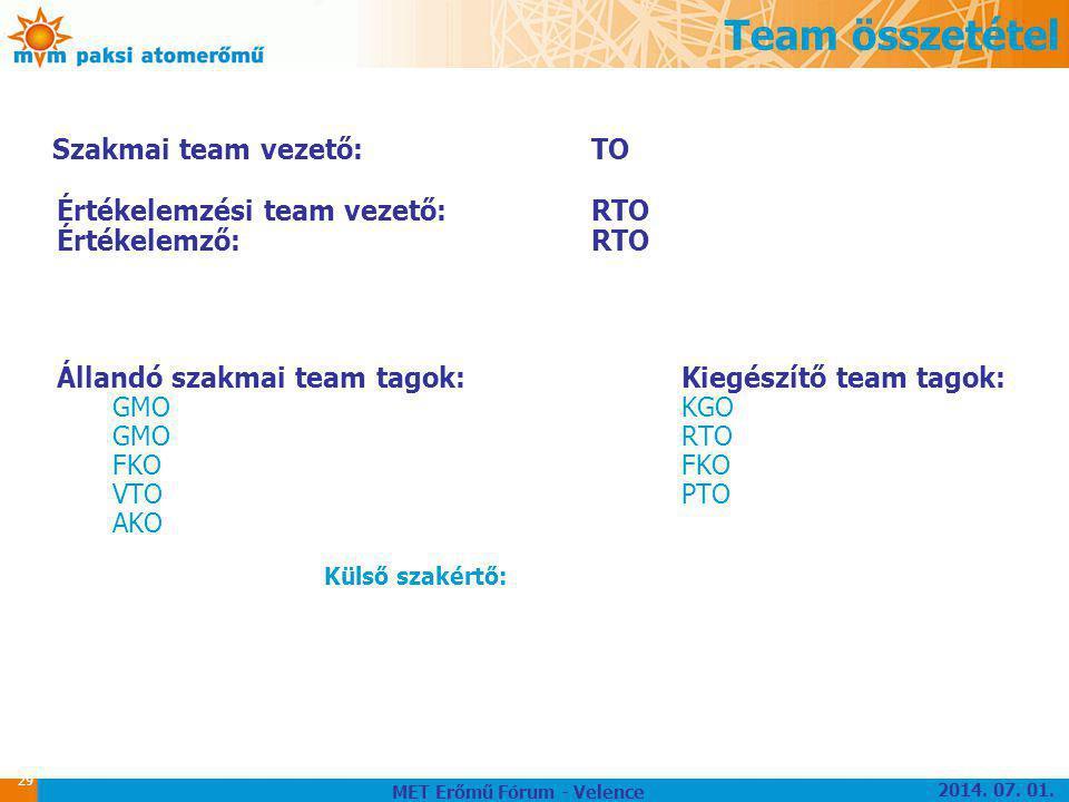 29 Team összetétel Szakmai team vezető:TO Értékelemzési team vezető:RTO Értékelemző:RTO Állandó szakmai team tagok: Kiegészítő team tagok: GMO KGO GMO