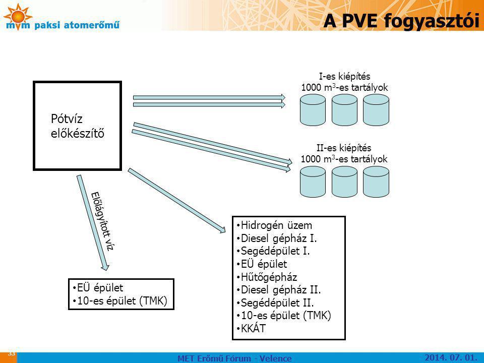 33 A PVE fogyasztói I-es kiépítés 1000 m 3 -es tartályok II-es kiépítés 1000 m 3 -es tartályok Pótvíz előkészítő • Hidrogén üzem • Diesel gépház I. •