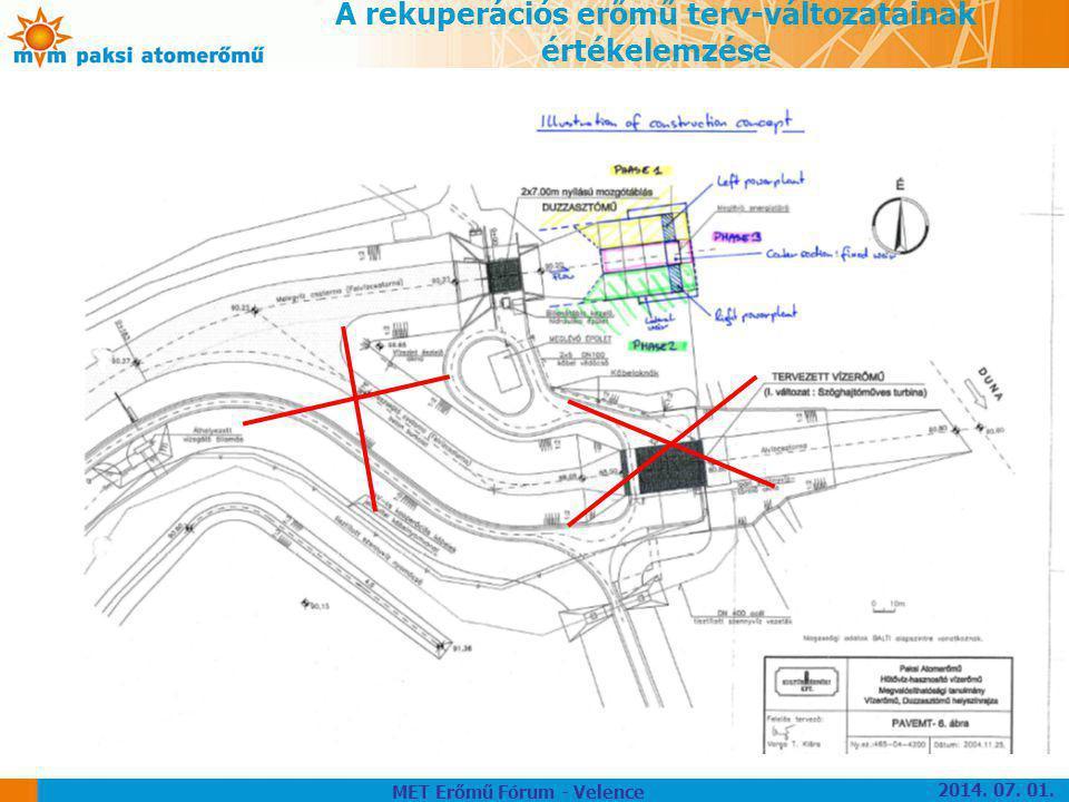 A rekuperációs erőmű terv-változatainak értékelemzése MET Erőmű Fórum - Velence 2014. 07. 01.