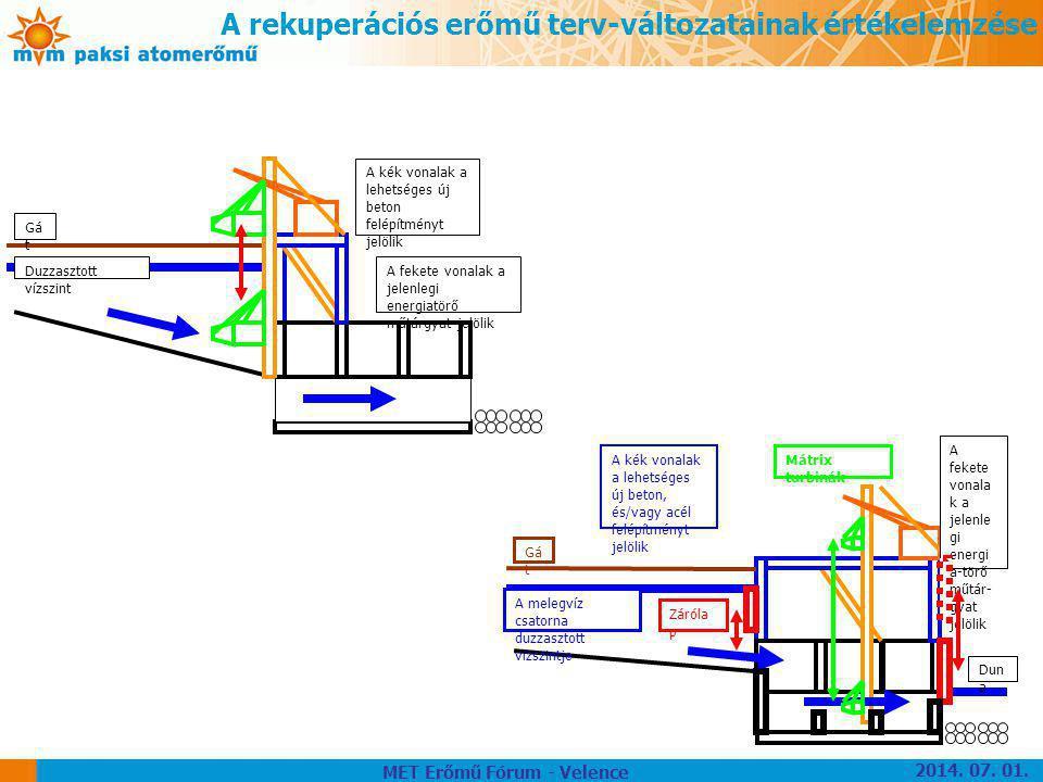 A rekuperációs erőmű terv-változatainak értékelemzése Gá t Duzzasztott vízszint A kék vonalak a lehetséges új beton felépítményt jelölik A fekete vona