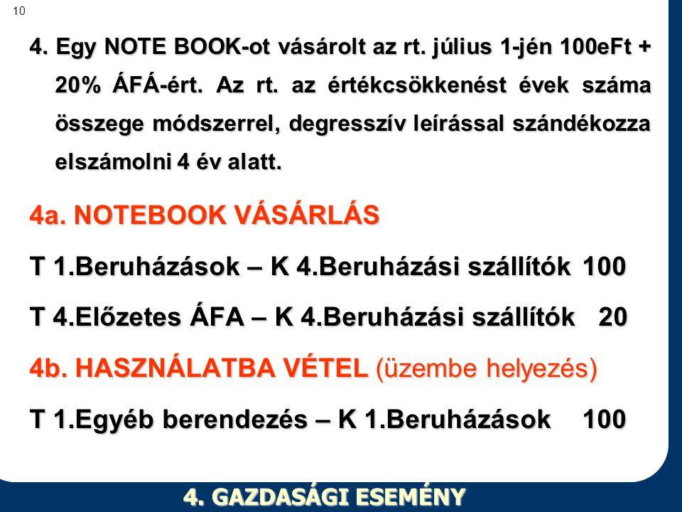10 4. GAZDASÁGI ESEMÉNY 4. Egy NOTE BOOK-ot vásárolt az rt. július 1-jén 100eFt + 20% ÁFÁ-ért. Az rt. az értékcsökkenést évek száma összege módszerrel