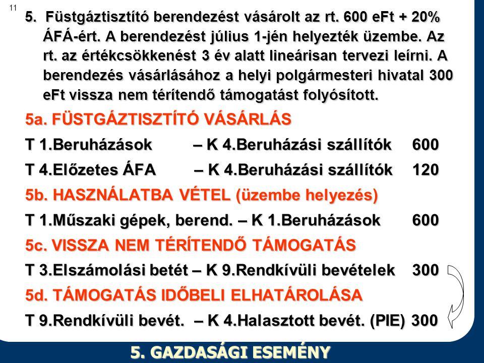 11 5. GAZDASÁGI ESEMÉNY 5. Füstgáztisztító berendezést vásárolt az rt. 600 eFt + 20% ÁFÁ-ért. A berendezést július 1-jén helyezték üzembe. Az rt. az é