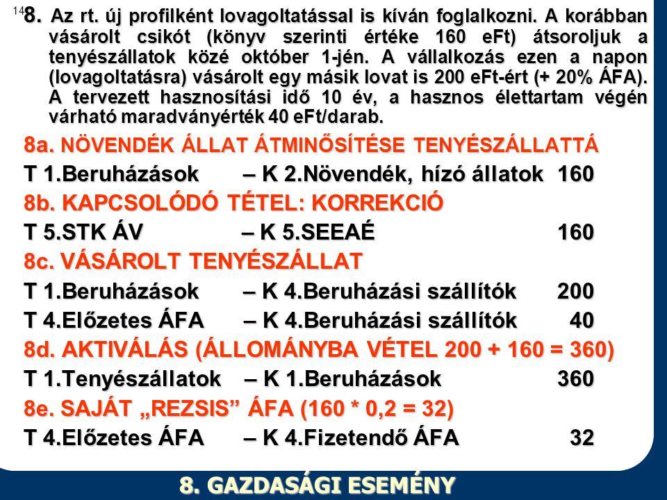 14 8.GAZDASÁGI ESEMÉNY 8. Az rt. új profilként lovagoltatással is kíván foglalkozni.