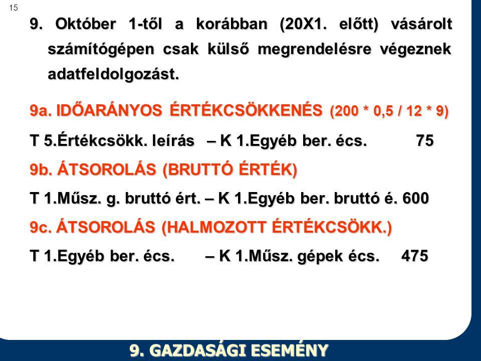 15 9. GAZDASÁGI ESEMÉNY 9. Október 1-től a korábban (20X1. előtt) vásárolt számítógépen csak külső megrendelésre végeznek adatfeldolgozást. 9a. IDŐARÁ