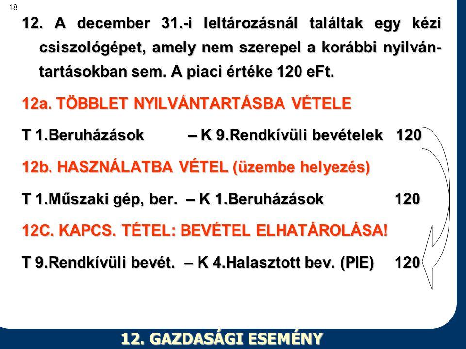 18 12. GAZDASÁGI ESEMÉNY 12. A december 31.-i leltározásnál találtak egy kézi csiszológépet, amely nem szerepel a korábbi nyilván- tartásokban sem. A