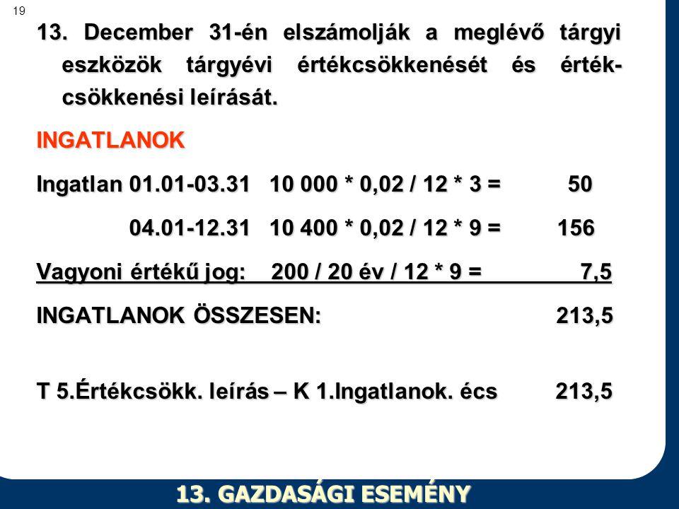 19 13. GAZDASÁGI ESEMÉNY 13. December 31-én elszámolják a meglévő tárgyi eszközök tárgyévi értékcsökkenését és érték- csökkenési leírását. INGATLANOK