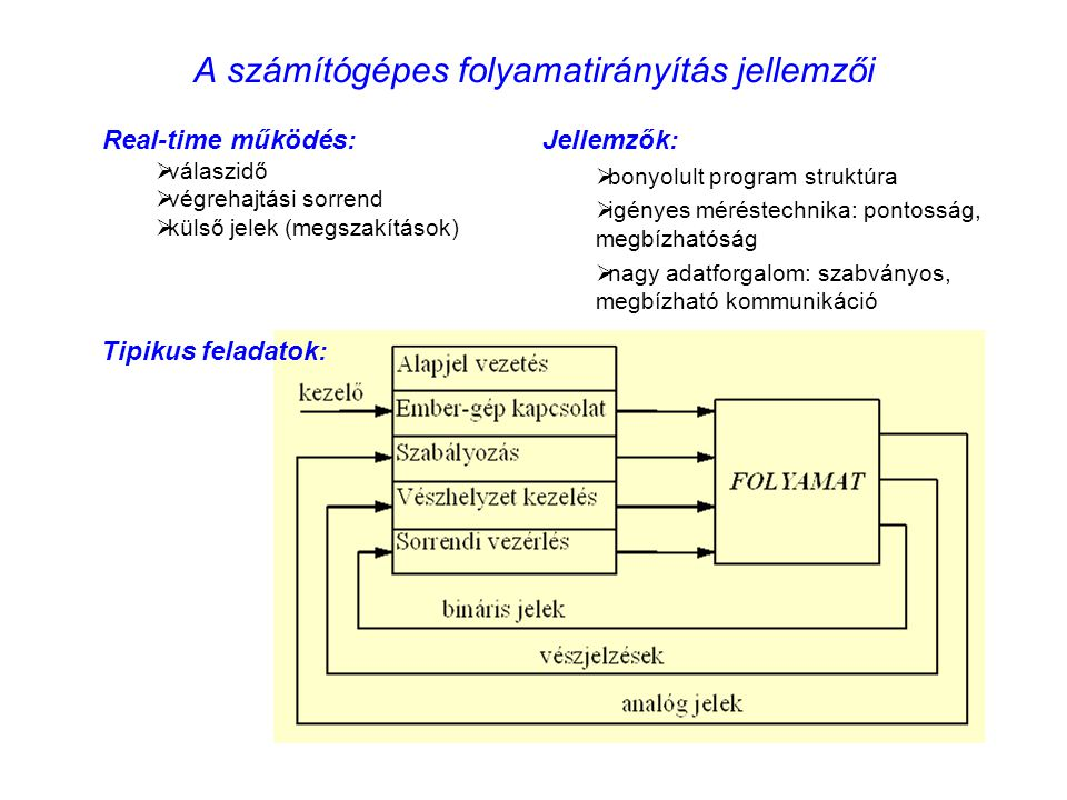 A számítógépes folyamatirányítás jellemzői Real-time működés:  válaszidő  végrehajtási sorrend  külső jelek (megszakítások) Jellemzők:  bonyolult