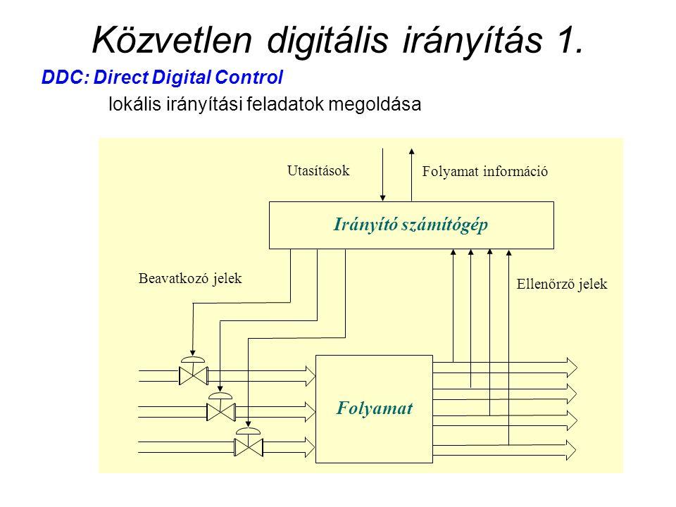 Közvetlen digitális irányítás 1. DDC: Direct Digital Control lokális irányítási feladatok megoldása Irányító számítógép Folyamat Folyamat információ U