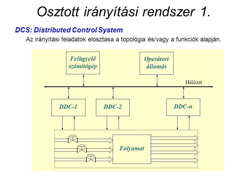 Osztott irányítási rendszer 1. DCS: Distributed Control System Az irányítási feladatok elosztása a topológia és/vagy a funkciók alapján. Folyamat Felü