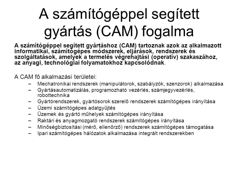 A számítógéppel segített gyártás (CAM) fogalma A számítógéppel segített gyártáshoz (CAM) tartoznak azok az alkalmazott informatikai, számítógépes móds
