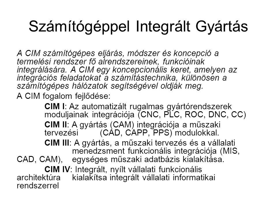 A CIM számítógépes eljárás, módszer és koncepció a termelési rendszer fő alrendszereinek, funkcióinak integrálására. A CIM egy koncepcionális keret, a
