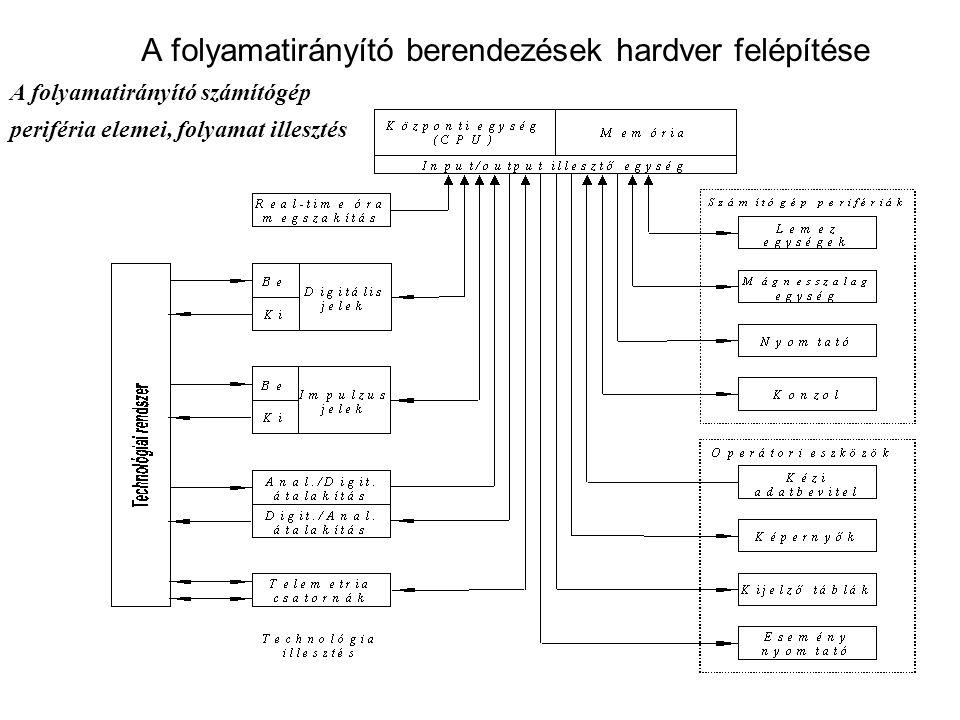 A folyamatirányító berendezések hardver felépítése A folyamatirányító számítógép periféria elemei, folyamat illesztés