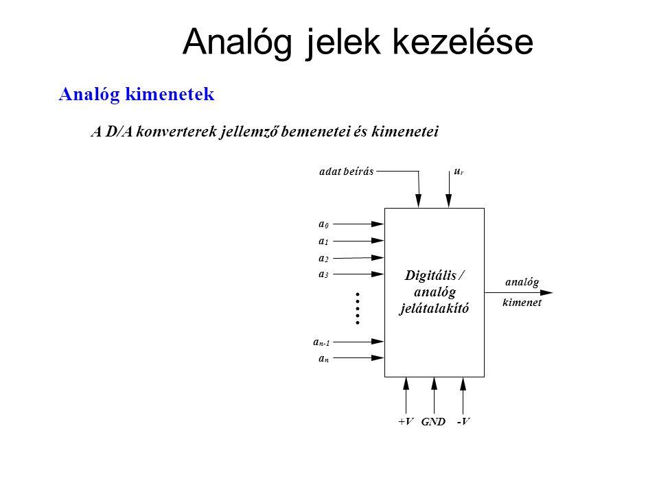 Analóg jelek kezelése Digitális / analóg jelátalakító a 0 a 1 a 2 a 3 a n-1 a n..... adat beírás u r analóg kimenet +V -V GND Analóg kimenetek A D/A k