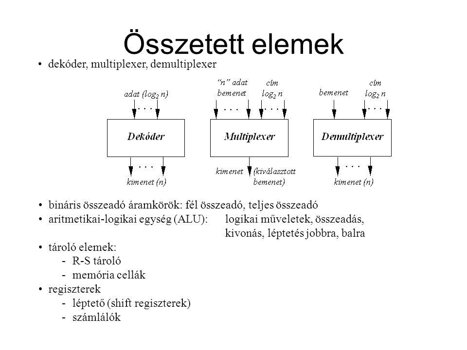 Összetett elemek •dekóder, multiplexer, demultiplexer •bináris összeadó áramkörök: fél összeadó, teljes összeadó •aritmetikai-logikai egység (ALU):log