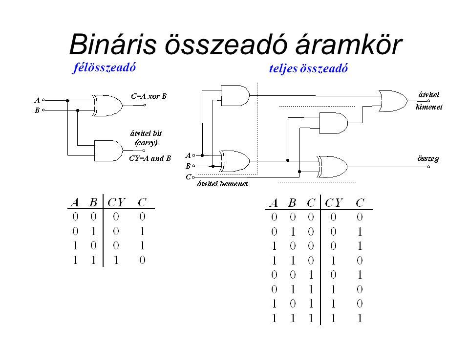 Bináris összeadó áramkör félösszeadó teljes összeadó