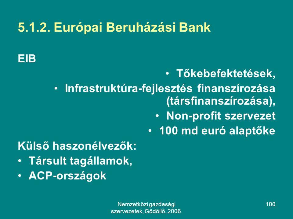 Nemzetközi gazdasági szervezetek, Gödöllő, 2006.100 5.1.2.